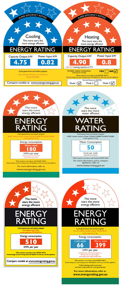 Appliance Star Rating Labels Explained